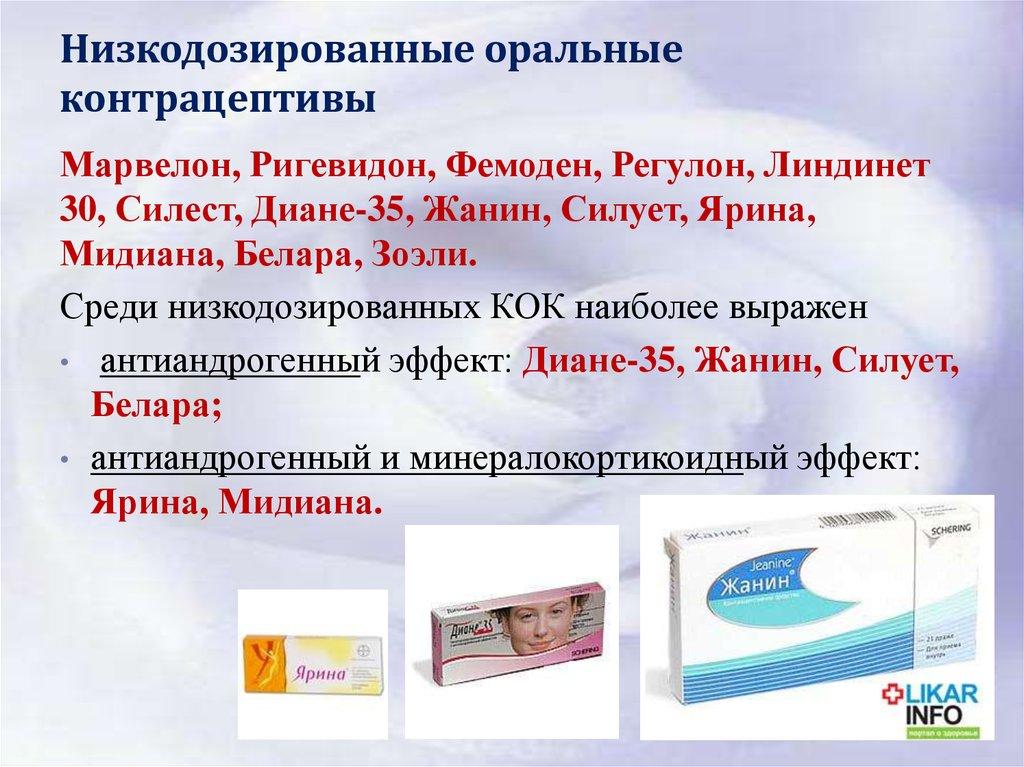 Списки антиандрогенных таблеток