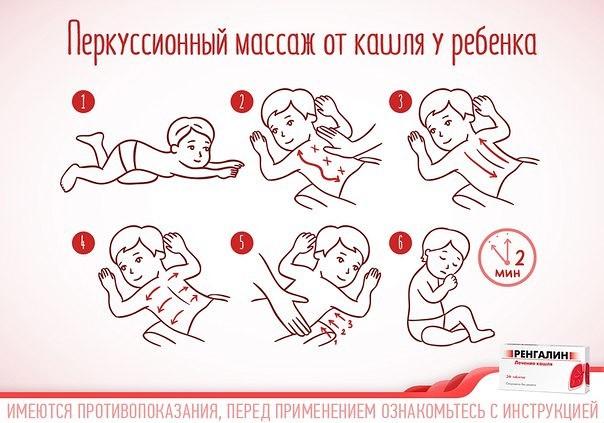 Как правильно делать простукивающий массаж