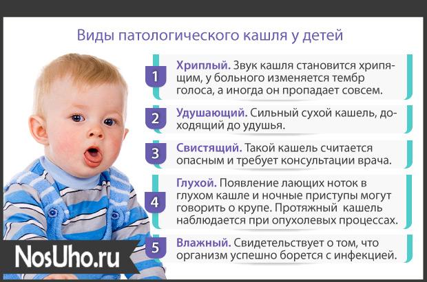 Виды патологического кашля у ребенка