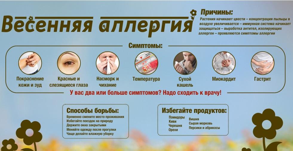 У некоторых детей аллергический кашель возникает только весной