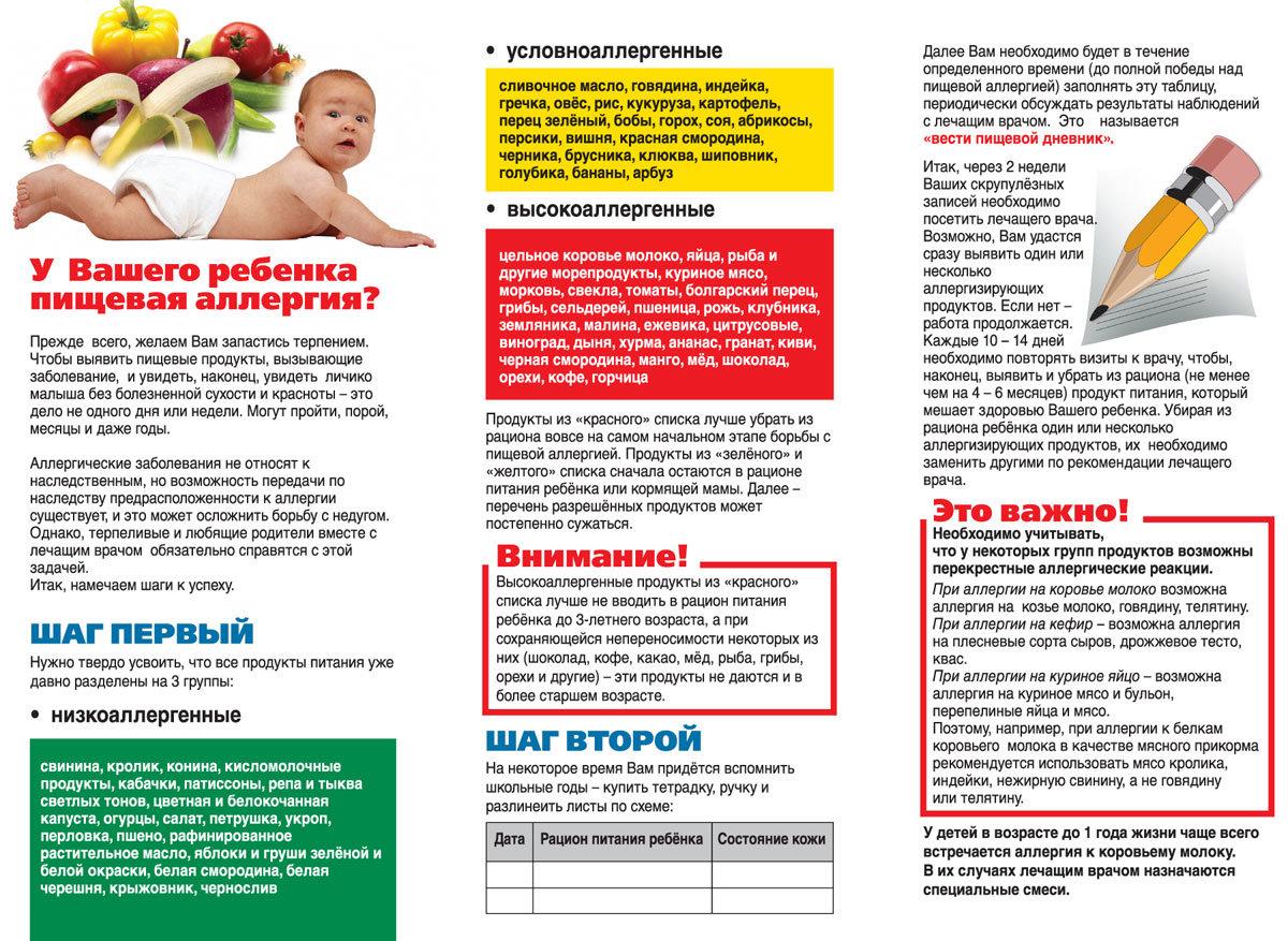 Проверьте, нет ли у вашего ребенка пищевой аллергии